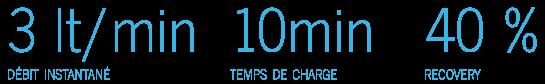 dati_fr
