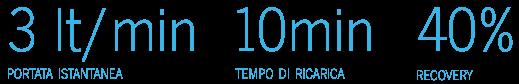 dati_it